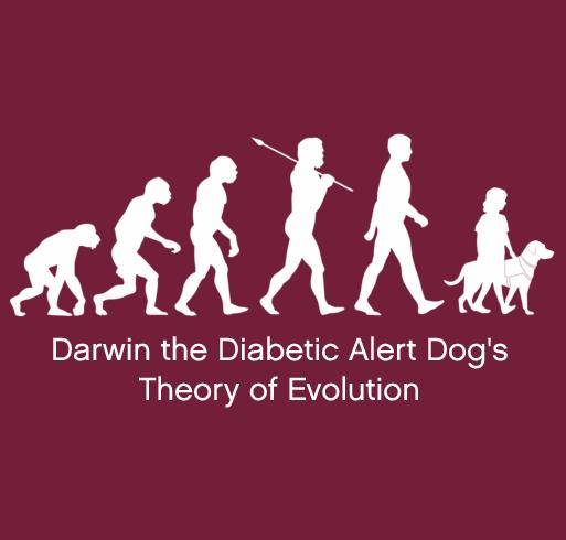 darwinstheory